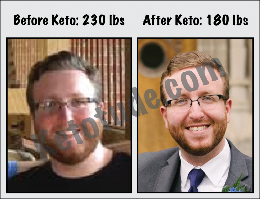 My Keto Transformation!